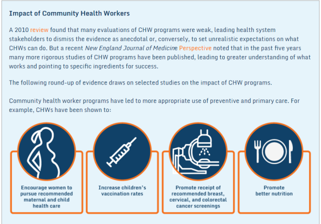 Integrating Community Health Workers into Care Teams